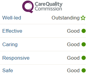 CQC rated us Well-led - Outstanding